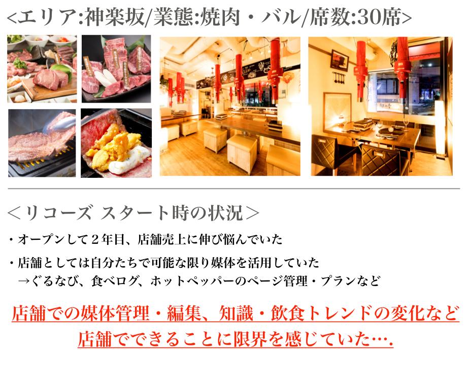 サイト用リコーズ実績資料.003